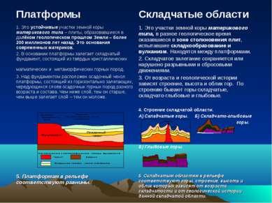 Платформы Складчатые области 1. Это устойчивые участки земной коры материково...