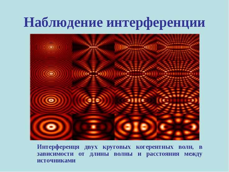 Наблюдение интерференции Интерференця двух круговых когерентных волн, в завис...