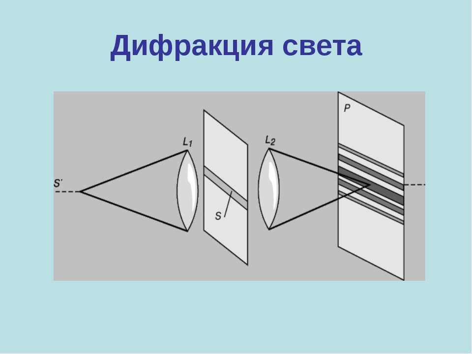 Дифракция света