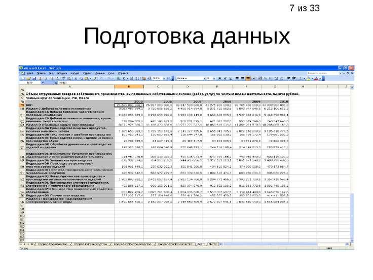 Подготовка данных