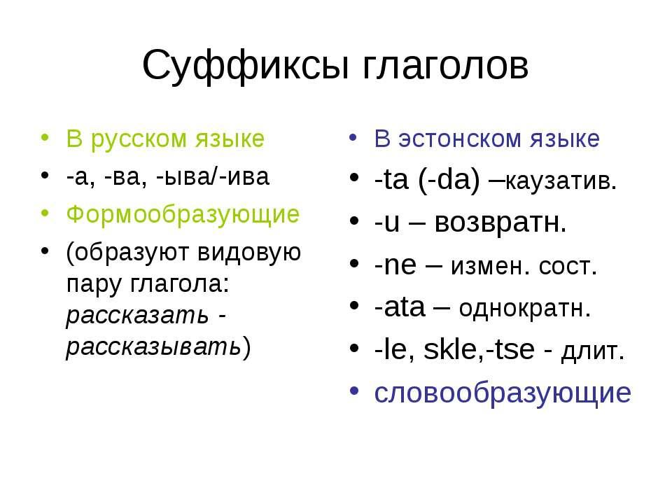 Суффиксы глаголов В русском языке -а, -ва, -ыва/-ива Формообразующие (образую...