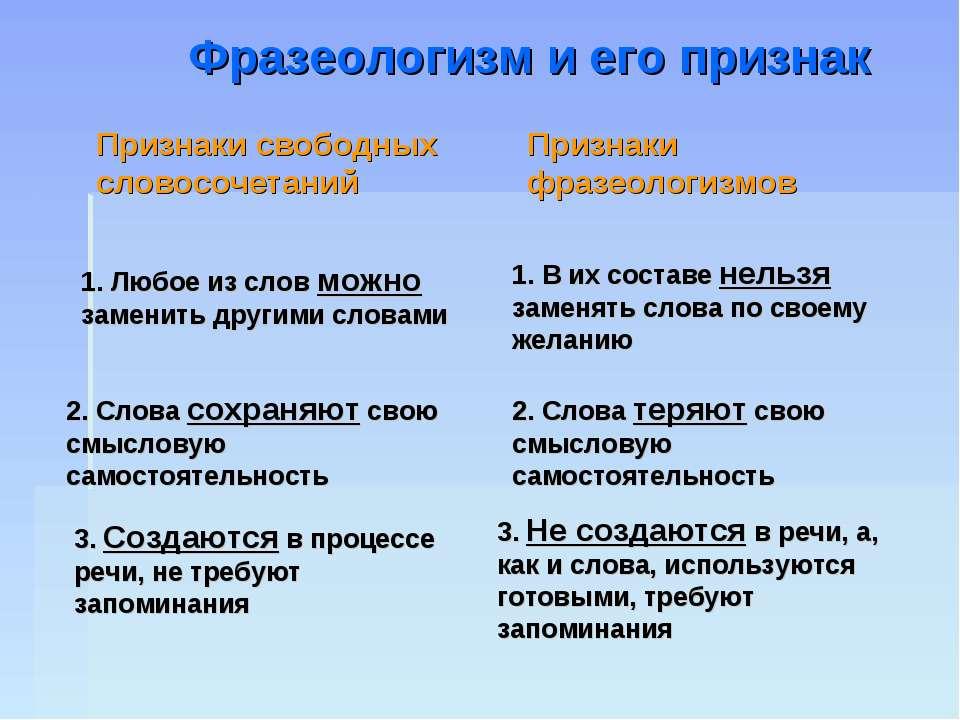 Фразеологизм и его признак Признаки свободных словосочетаний Признаки фразеол...