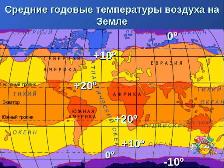 Средние годовые температуры воздуха на Земле 0º 0º +10º +10º +20º +20º -10º