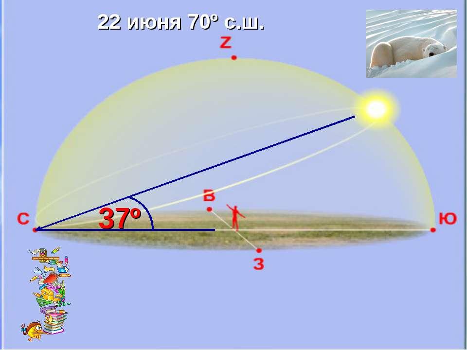 22 июня 22,5º с.ш. Северный тропик 90º 22 июня 55º с.ш. Калининградская облас...