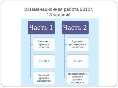 Экзаменационная работа 2010г. 18 заданий