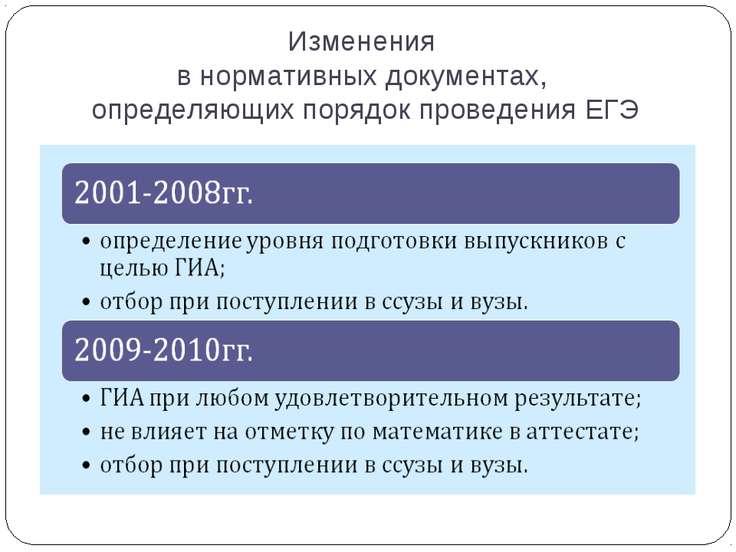 Изменения в нормативных документах, определяющих порядок проведения ЕГЭ