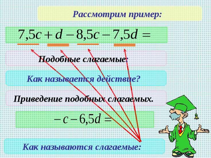 Рассмотрим пример: Как называются слагаемые: Подобные слагаемые: Как называет...