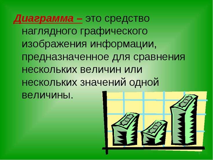 * Диаграмма – это средство наглядного графического изображения информации, пр...