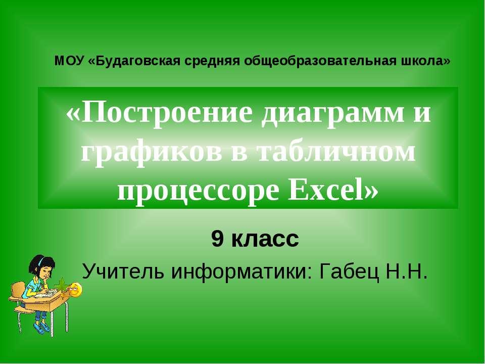 9 класс Учитель информатики: Габец Н.Н. МОУ «Будаговская средняя общеобразова...