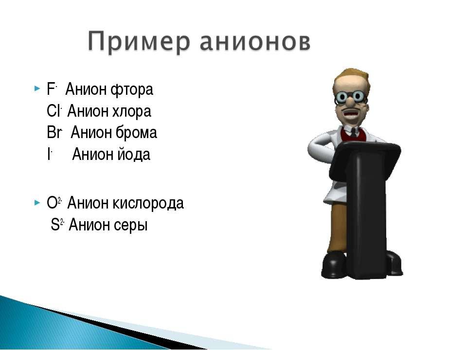 F- Анион фтора Cl- Анион хлора Br- Анион брома I- Анион йода O2- Анион кислор...