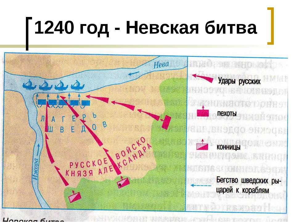 1240 год - Невская битва