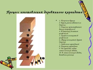 Процесс изготовления деревянного карандаша 1. Получение бруска 2. Брусок расп...