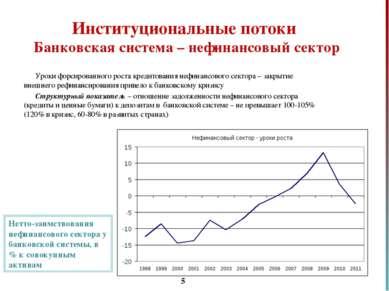 * Институциональные потоки Банковская система – нефинансовый сектор Уроки фор...