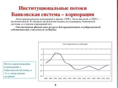 * Институциональные потоки Банковская система – корпорации Анти-кризисная рол...