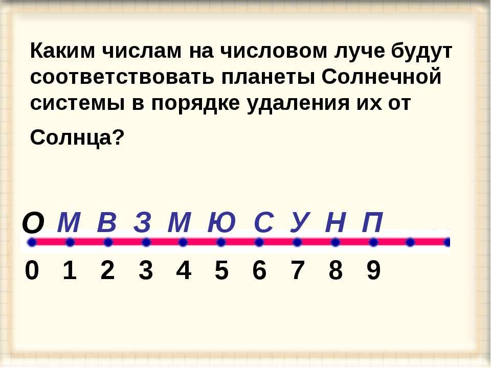 Каким числам на числовом луче будут соответствовать планеты Солнечной системы...