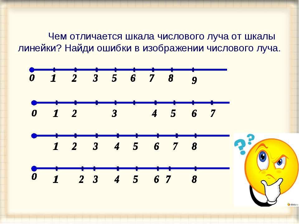 Чем отличается шкала числового луча от шкалы линейки? Найди ошибки в изображе...