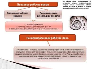 Неполное рабочее время это рабочее время, устанавливаемое по соглашению сторо...