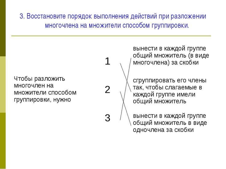 3. Восстановите порядок выполнения действий при разложении многочлена на множ...