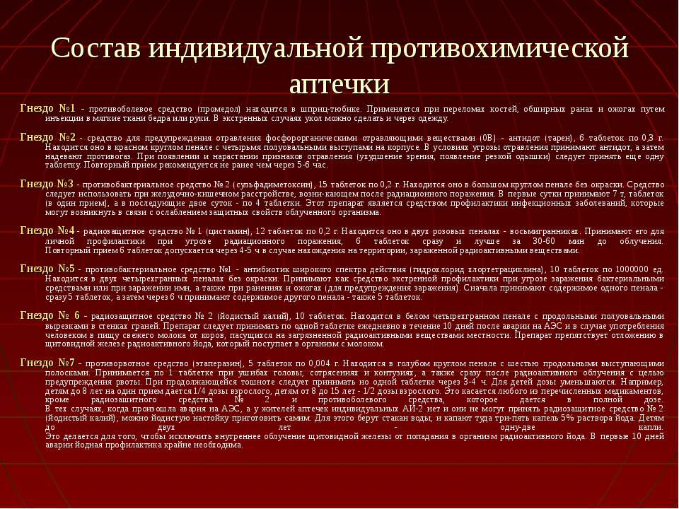 Состав индивидуальной противохимической аптечки Гнездо №1 - противоболевое ср...
