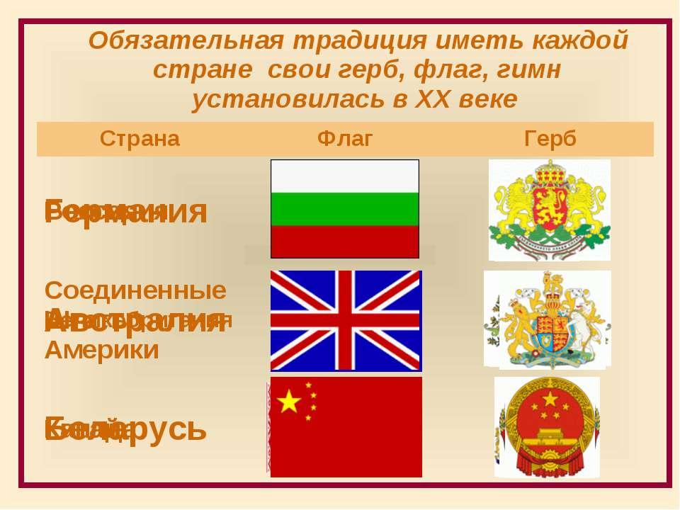 Обязательная традиция иметь каждой стране свои герб, флаг, гимн установилась ...