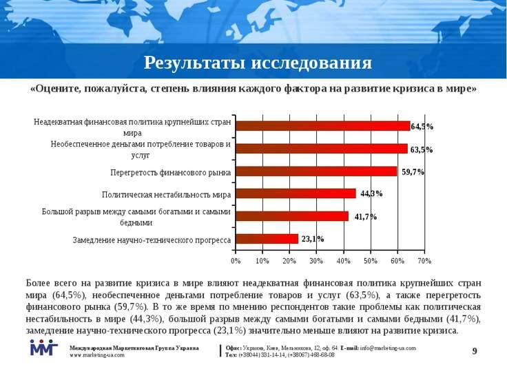 * Результаты исследования «Оцените, пожалуйста, степень влияния каждого факто...