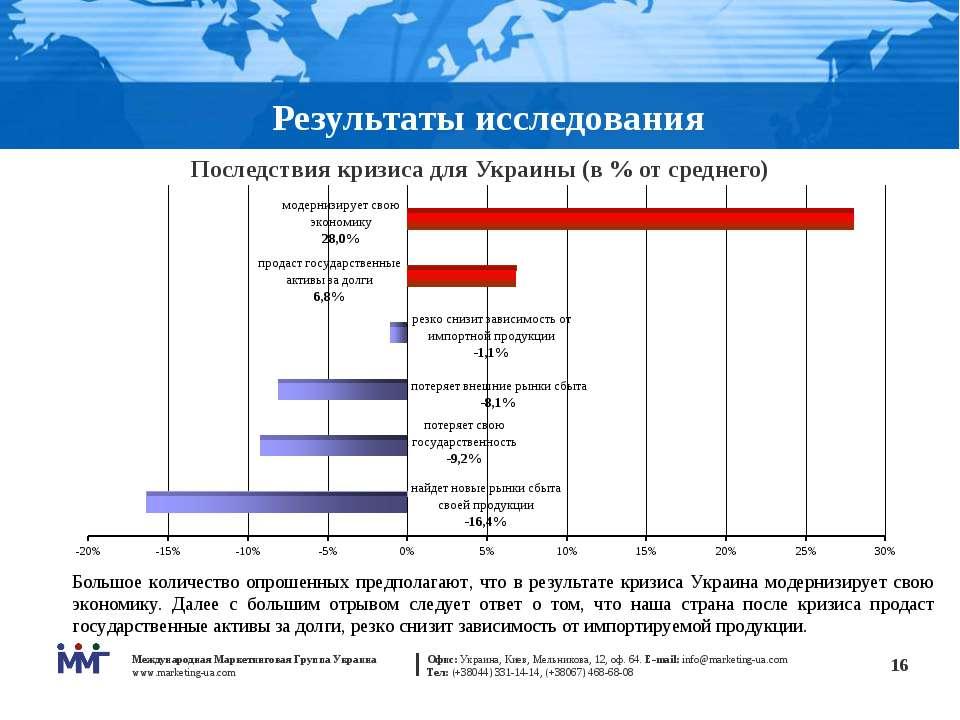 * Результаты исследования Последствия кризиса для Украины (в % от среднего) Б...