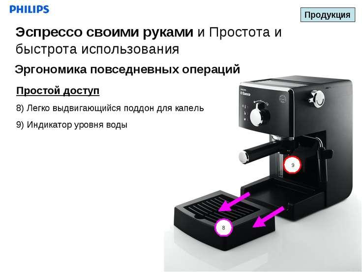 9 Простой доступ 8) Легко выдвигающийся поддон для капель 9) Индикатор уровня...