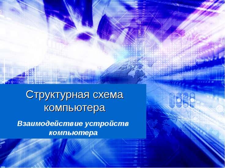 Структурная схема компьютера Взаимодействие устройств компьютера