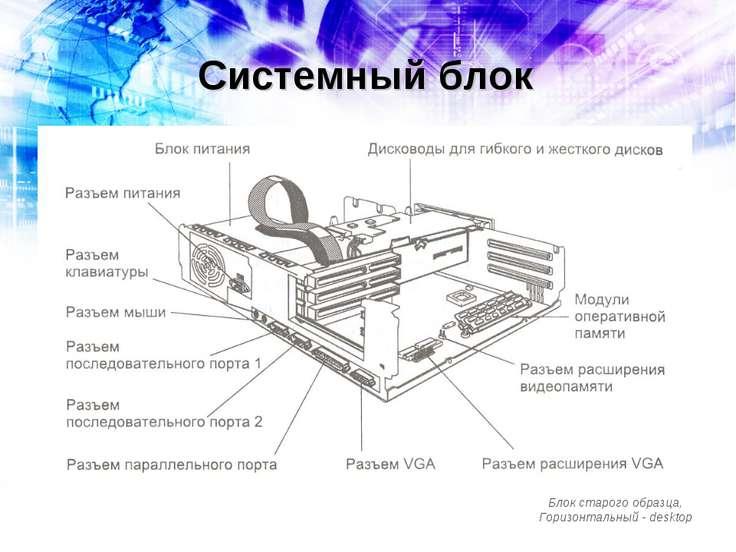 Системный блок Блок старого образца, Горизонтальный - desktop