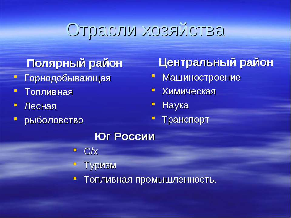 Отрасли хозяйства Полярный район Горнодобывающая Топливная Лесная рыболовство...