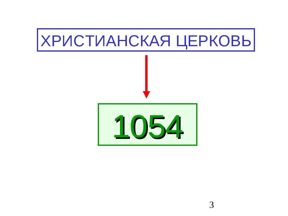 ХРИСТИАНСКАЯ ЦЕРКОВЬ 1054