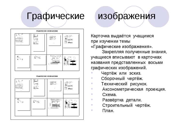 Графические изображения Карточка выдаётся учащимся при изучении темы «Графиче...