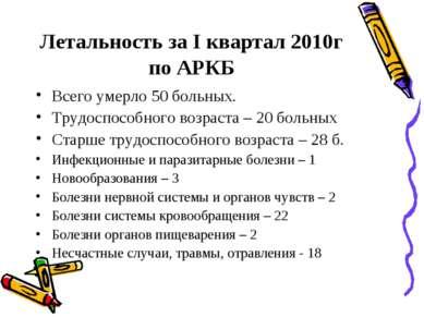 Летальность за I квартал 2010г по АРКБ Всего умерло 50 больных. Трудоспособно...