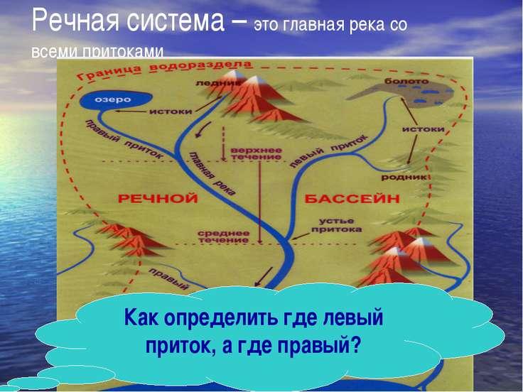 Речная система – это главная река со всеми притоками Как определить где левый...