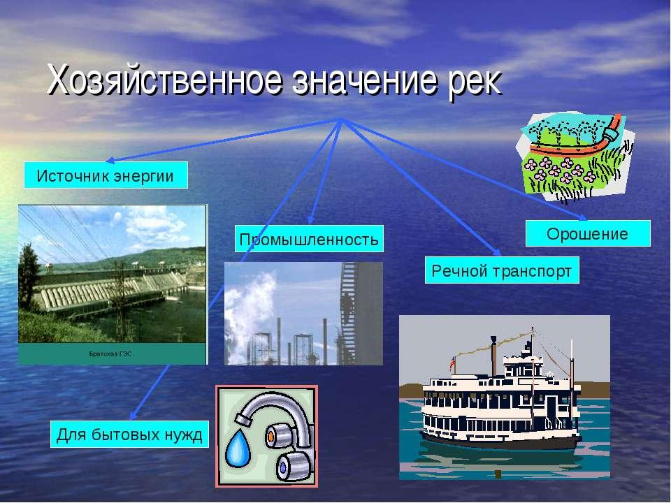 Хозяйственное значение рек Источник энергии Для бытовых нужд Промышленность Р...