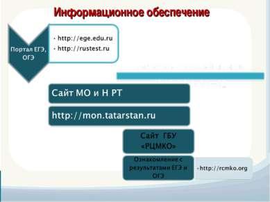 Информационное обеспечение