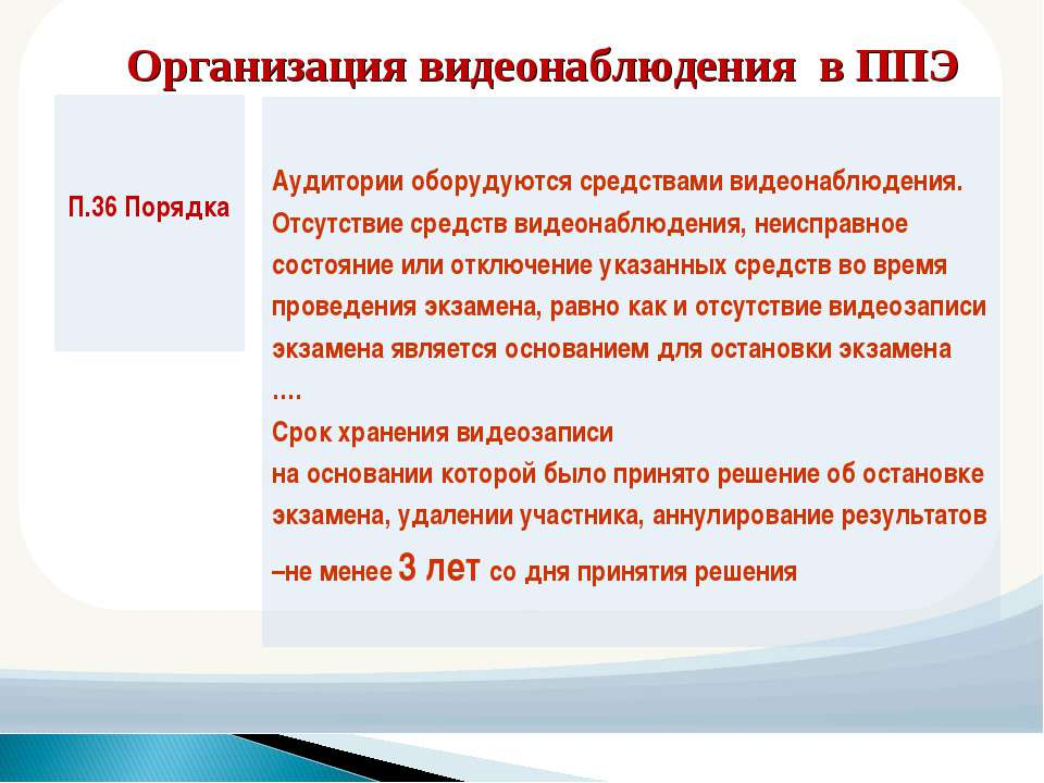 Организация видеонаблюдения в ППЭ П.36 Порядка Аудитории оборудуются средства...
