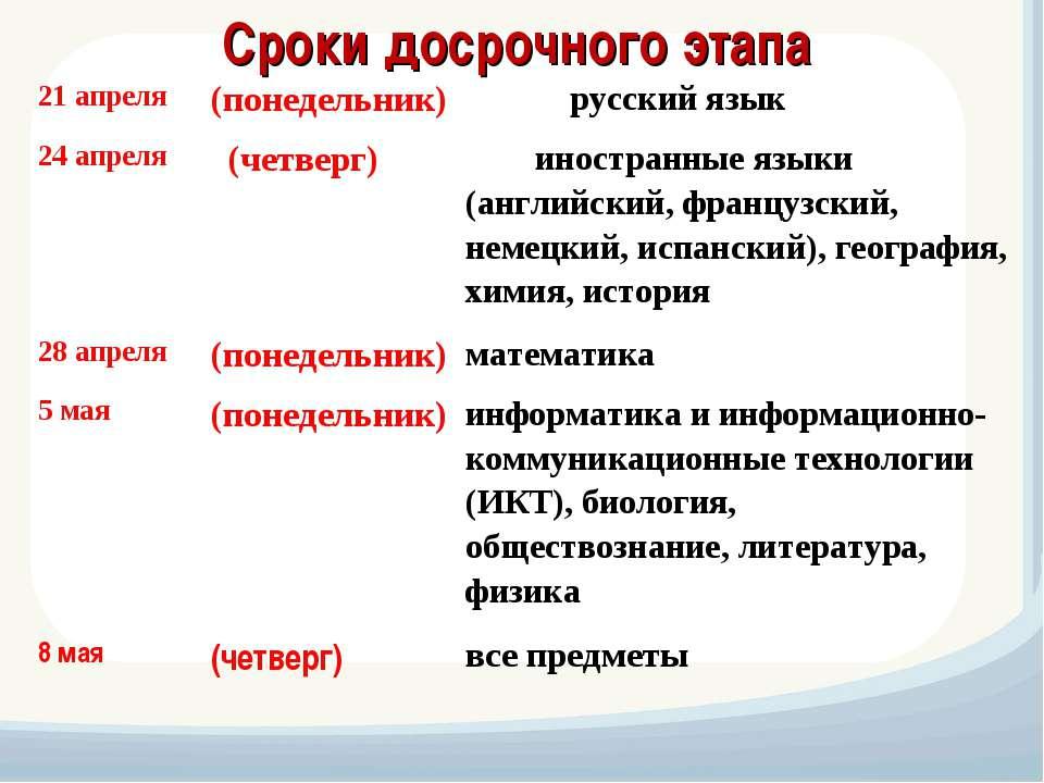 Сроки досрочного этапа 21 апреля (понедельник) русский язык 24 апреля (четвер...