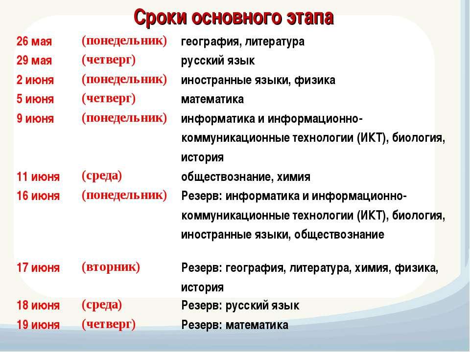 Сроки основного этапа 26 мая (понедельник) география, литература 29 мая (четв...