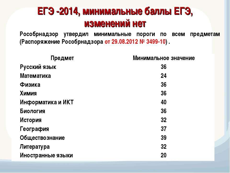 ЕГЭ -2014, минимальные баллы ЕГЭ, изменений нет Рособрнадзор утвердил минимал...