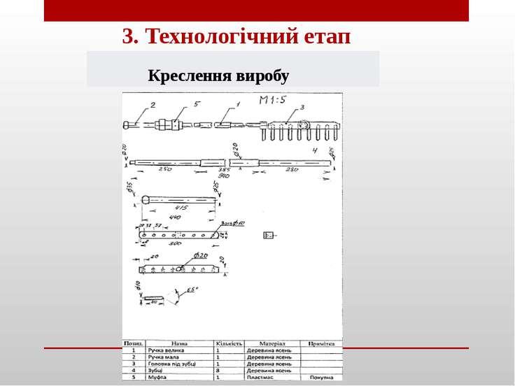 3. Технологічний етап Креслення виробу