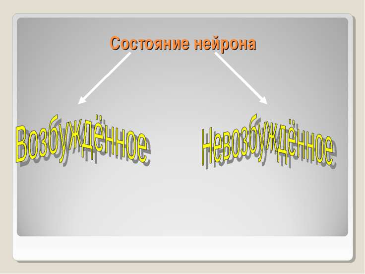 Состояние нейрона