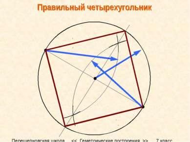 Перещепновская школа > 7 класс