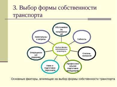 3. Выбор формы собственности транспорта Основные факторы, влияющие на выбор ф...