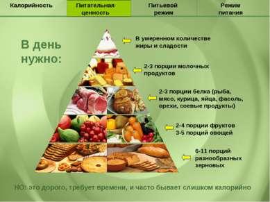 Питательная ценность Калорийность Питьевой режим Режим питания Питательная це...