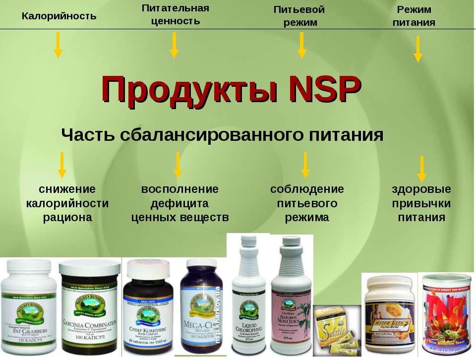 Питательная ценность Калорийность Питьевой режим Режим питания Продукты NSP Ч...