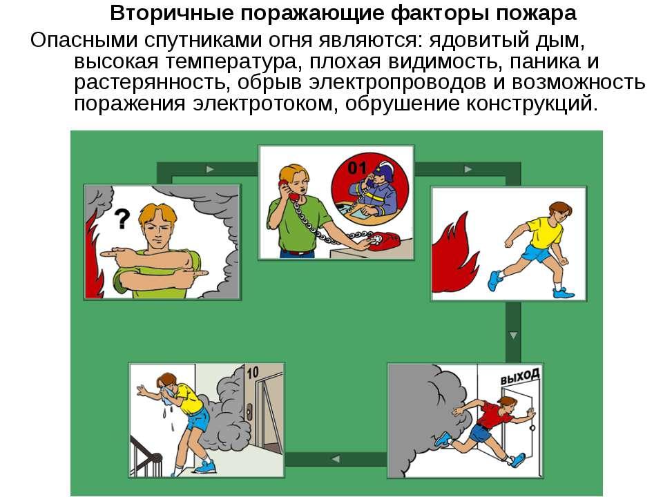 Вторичные поражающие факторы пожара Опасными спутниками огня являются: ядовит...