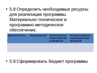 5.8 Определить необходимые ресурсы для реализации программы. Материально-техн...