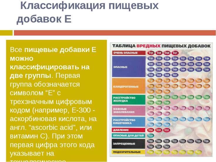 Классификация пищевых добавок E Все пищевые добавкиE можно классифицировать ...