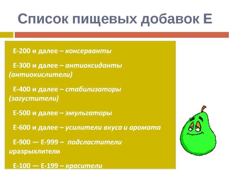 Список пищевых добавок Е
